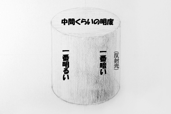 drawing-cylinder03