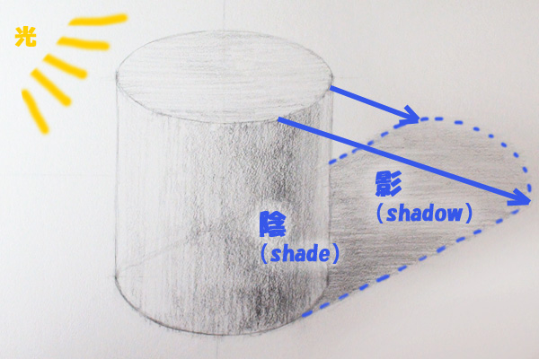 drawing-cylinder04