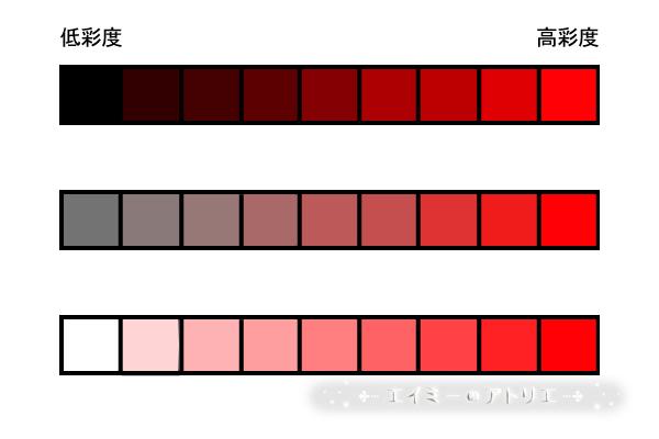 2020-color-saturation03